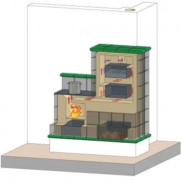 Der Kachelofen - Aufsatzherd - Technische Darstellung - Schnittansicht - Funktionsweise