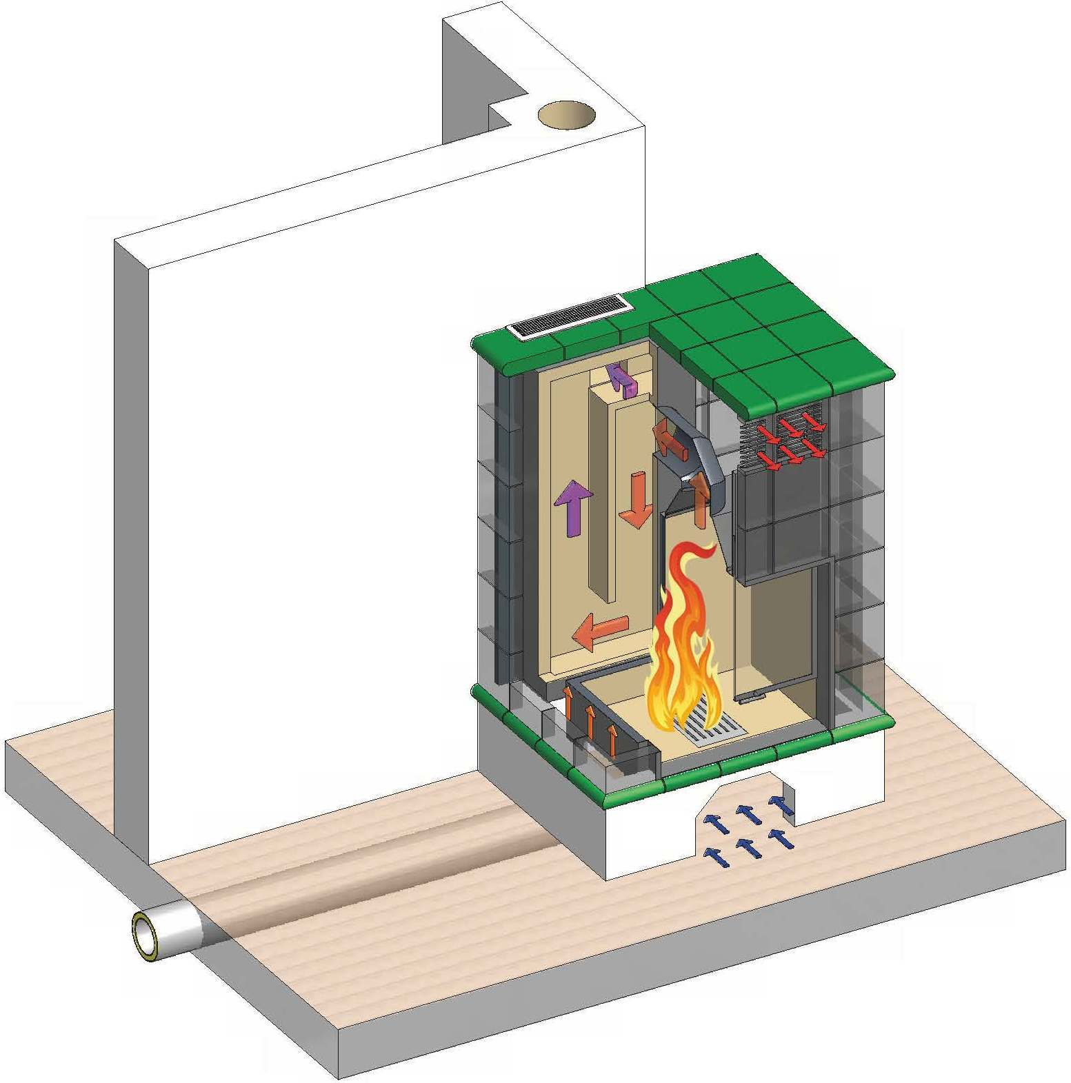 Kachelofen - Heizkamin mit keramischer Nachschaltung - Technische Darstellung - Schnittansicht - Funktionsweise