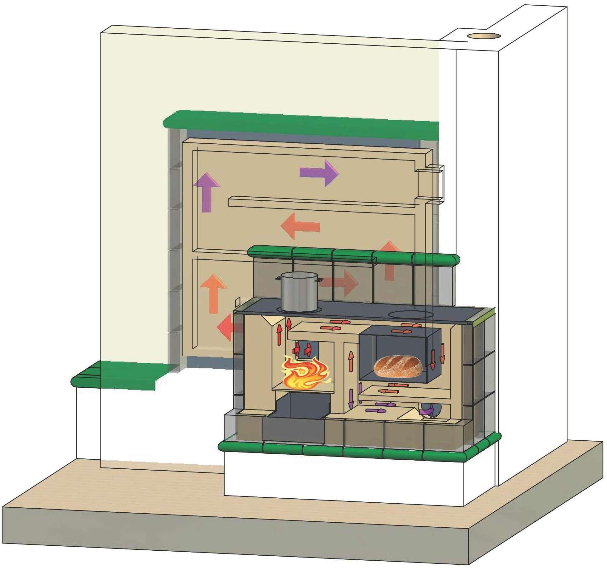 gesetzte herde hubert ratz hafnermeister. Black Bedroom Furniture Sets. Home Design Ideas