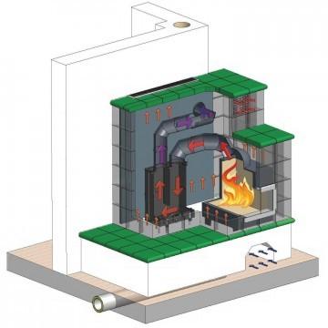 Warmluftofen mit Kamineinsatz Technische Darstellung Ofen 360x360 Der Warmluftofen